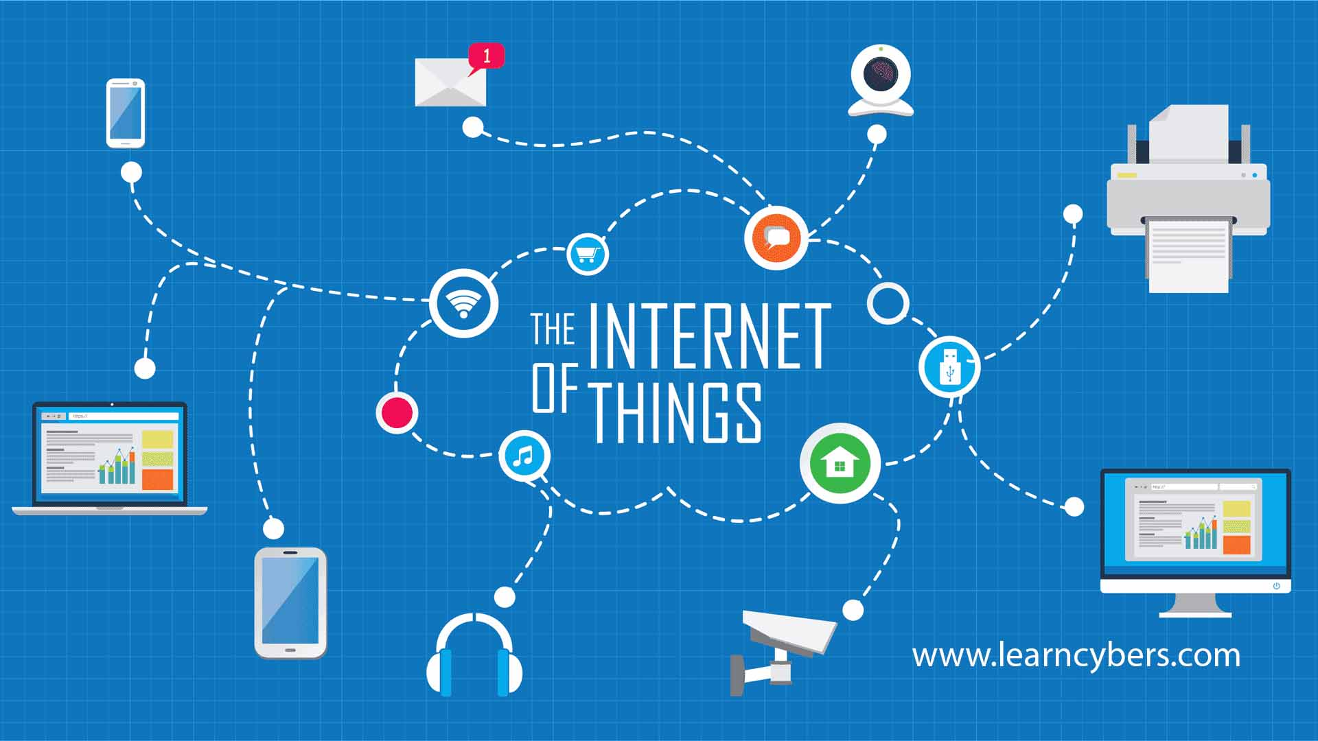 IoT contribution towards world