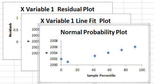 How-to-add-regression-analysis-in-excel