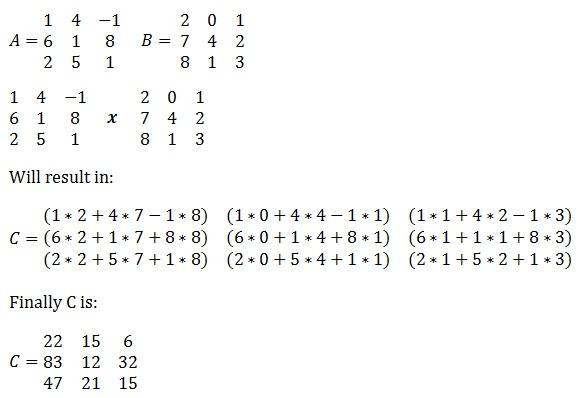 determinant calculator 18